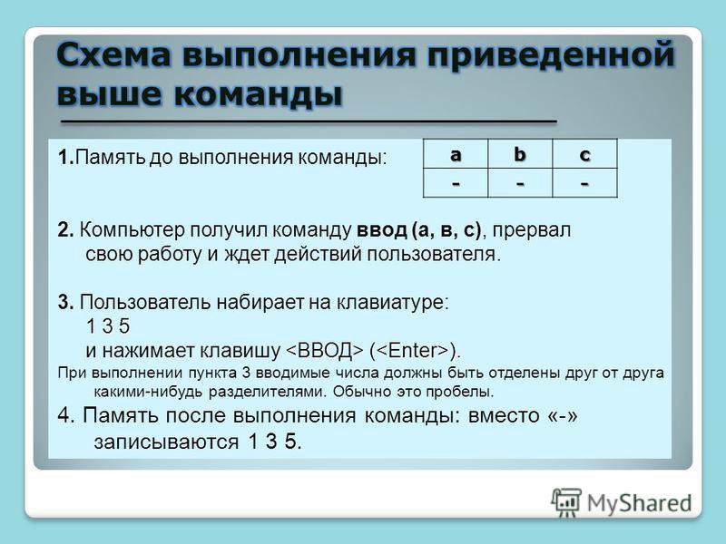 1. Память до выполнения команды: 2. Компьютер получил команду ввод (а, в, с), прервал свою работу и ждет действий пользователя. 3. Пользователь набирает на клавиатуре: 1 3 5 ( ). и нажимает клавишу ( ). При выполнении пункта 3 вводимые числа должны б