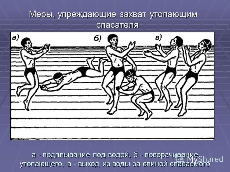 а - подплывание под водой, б - поворачивание утопающего, в - выход из воды за спиной спасаемого Меры, упреждающие захват утопающим спасателя