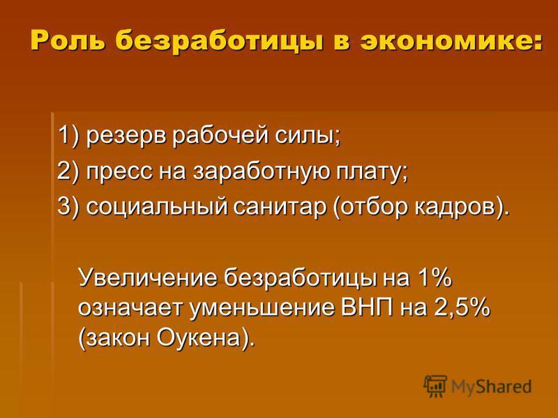 Роль безработицы в экономике: 1) резерв рабочей силы; 2) пресс на заработную плату; 3) социальный санитар (отбор кадров). Увеличение безработицы на 1% означает уменьшение ВНП на 2,5% (закон Оукена).