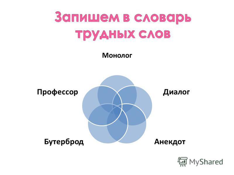 Монолог Диалог Анекдот Бутерброд Профессор