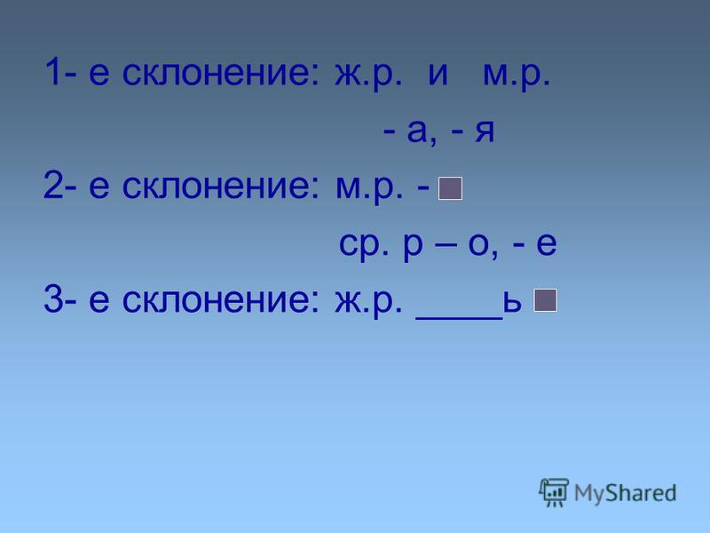 1- е склонение: ж.р. и м.р. - а, - я 2- е склонение: м.р. - ср. р – о, - е 3- е склонение: ж.р. ____ь