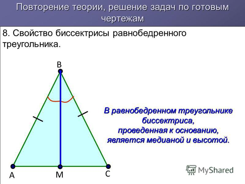 Повторение теории, решение задач по готовым чертежам 8. Свойство биссектрисы равнобедренного треугольника. В равнобедренном треугольнике биссектриса, проведенная к основанию, является медианой и высотой. А В С М