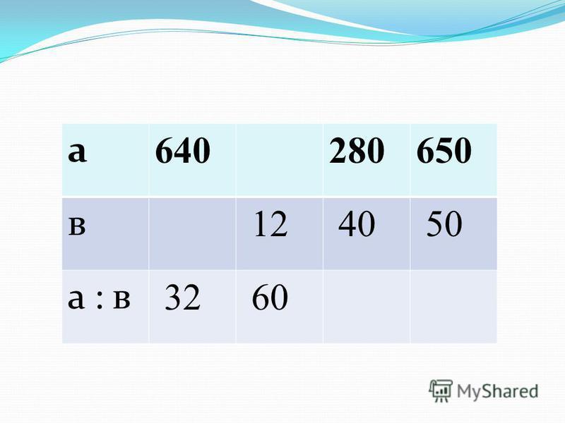 а 640280650 в 12 40 50 а : в 32 60