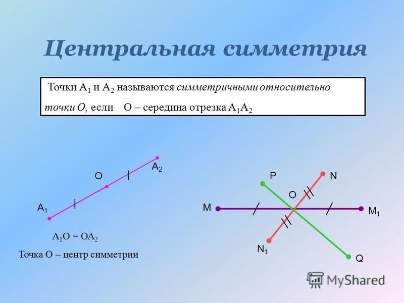 Центральная симметрия Точки А 1 и А 2 называются симметричными относительно точки О, если О – середина отрезка А 1 А 2 А1А1 А2А2 О О Р Q M M1M1 N N1N1 А 1 О = ОА 2 Точка О – центр симметрии