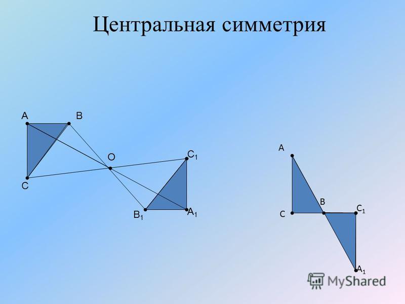 Центральная симметрия А В С А1А1 С1С1 АВ С О С1С1 А1А1 В1В1