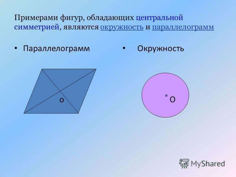 Примерами фигур, обладающих центральной симметрией, являются окружность и параллелограмм Параллелограмм Окружность оО