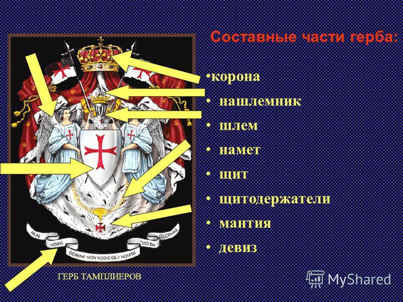 Составные части герба: корона нашлемник шлем намет щит щеткодержатели мантия девиз ГЕРБ ТАМПЛИЕРОВ