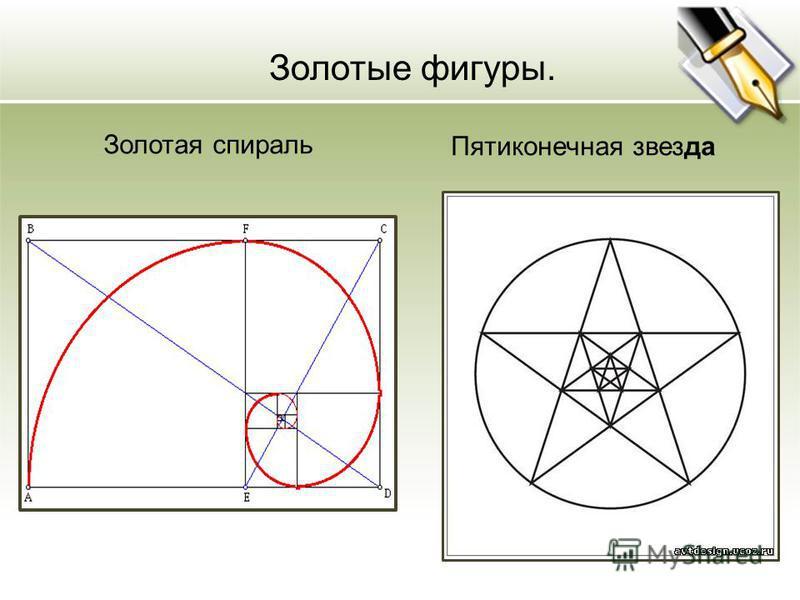 Золотая спираль Пятиконечная звезда Золотые фигуры.