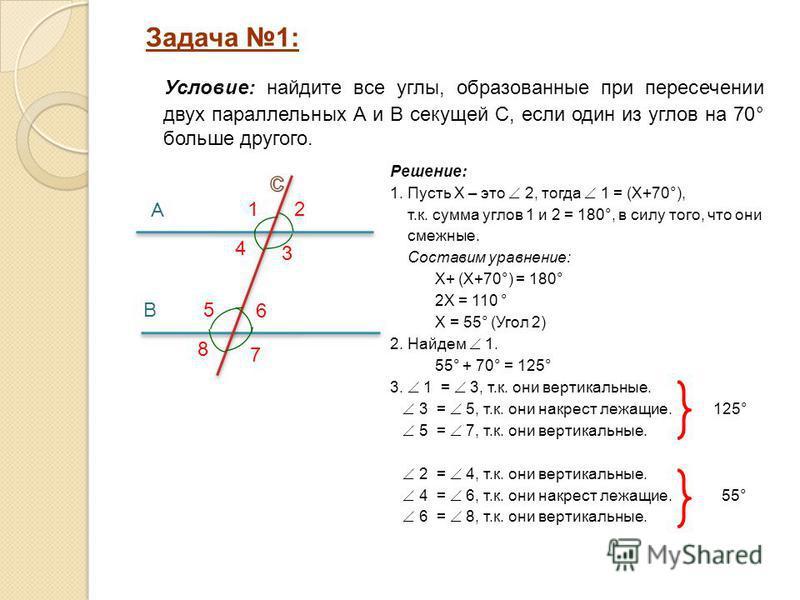 Решение: 1. Пусть Х – это 2, тогда 1 = (Х+70°), т.к. сумма углов 1 и 2 = 180°, в силу того, что они смежные. Составим уравнение: Х+ (Х+70°) = 180° 2Х = 110 ° Х = 55° (Угол 2) 2. Найдем 1. 55° + 70° = 125° 3. 1 = 3, т.к. они вертикальные. 3 = 5, т.к.