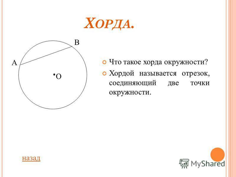 Р АДИУС. Радиусом называется отрезок, соединяющий центр с любой точкой окружности. Точки X,Y,Z лежат на окружности с центром М. Является ли радиусом этой окружности 1) Отрезок MX; 2) Отрезок YZ ? Y X Z назад