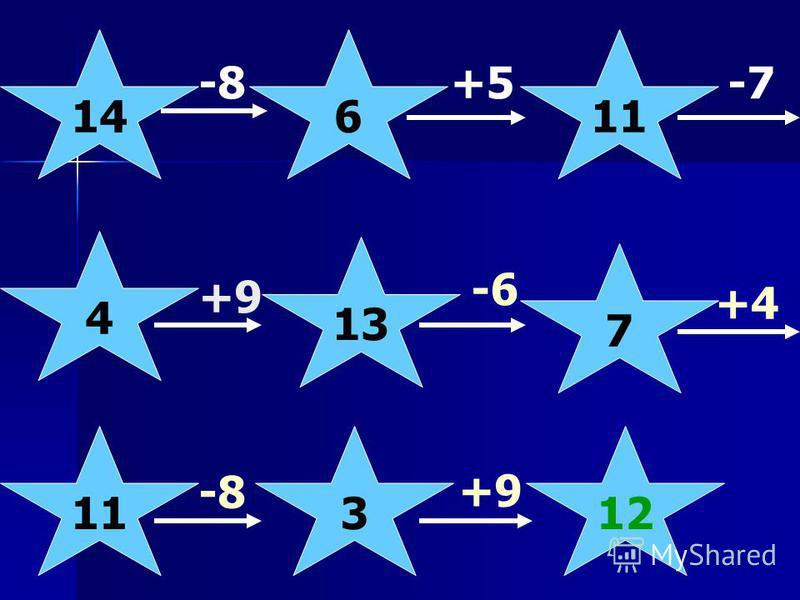 146 4 13 11 123 7 -8+5-7 +9 -6 +4 -8 +9