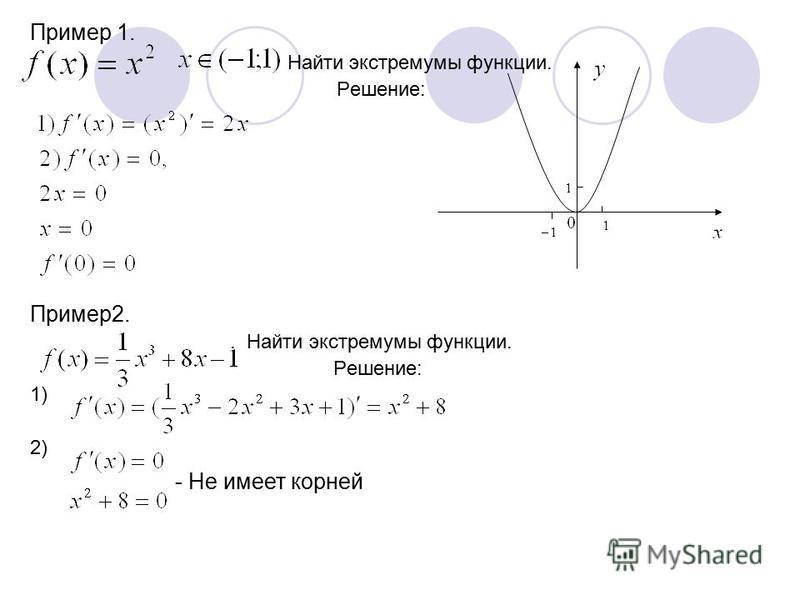 Пример 1. Найти экстремумы функции. Решение: Пример 2.. Найти экстремумы функции. Решение: 1) 2) - Не имеет корней