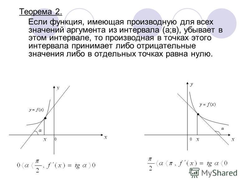 Теорема 2. Если функция, имеющая производную для всех значений аргумента из интервала (а;в), убывает в этом интервале, то производная в точках этого интервала принимает либо отрицательные значения либо в отдельных точках равна нулю.