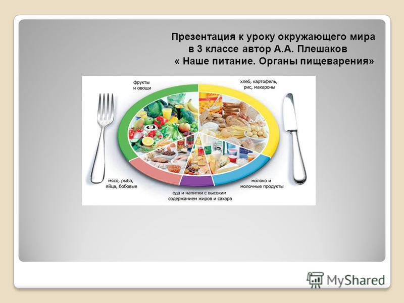 Презентация На Тему Здоровое Питание Скачать