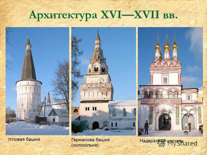 Архитектура XVIXVII вв. Угловая башня Германова башня (колокольня) Надвратная церковь