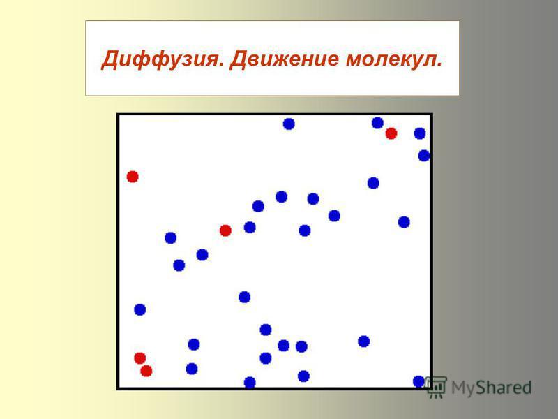 Диффузия. Движение молекул.