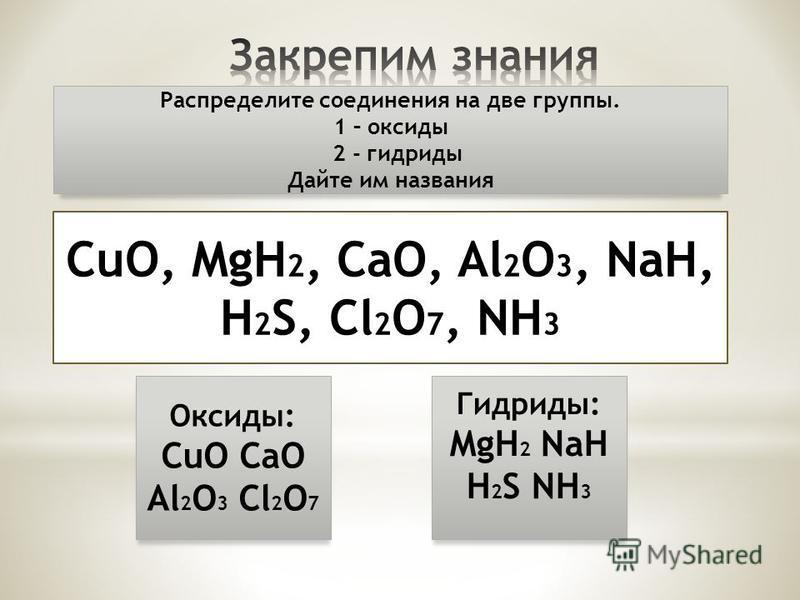 Распределите соединения на две группы. 1 – оксиды 2 - гидриды Дайте им названия CuO, MgH 2, CaO, Al 2 O 3, NaH, H 2 S, Cl 2 O 7, NH 3 Оксиды: CuO CaO Al 2 O 3 Cl 2 O 7 Гидриды: MgH 2 NaH H 2 S NH 3