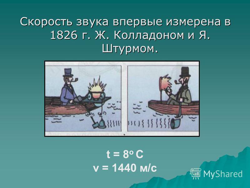Скорость звука впервые измерена в 1826 г. Ж. Колладоном и Я. Штурмом. t = 8 о С v = 1440 м/с