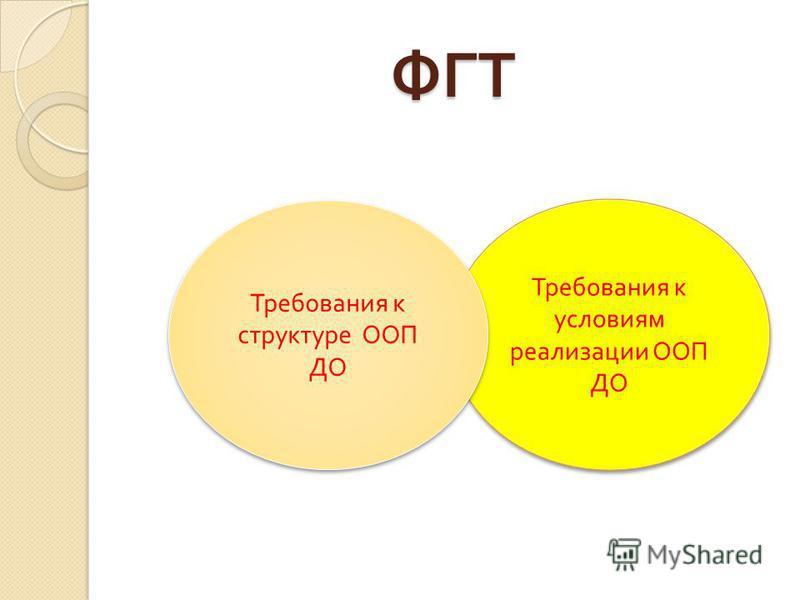 ФГТ Требования к условиям реализации ООП ДО Требования к структуре ООП ДО