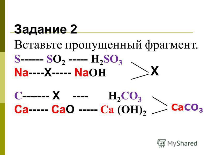 Задание 2 Вставьте пропущенный фрагмент. S------ SО 2 ----- H 2 SO 3 Na----Х----- Na ОН С------- Х ---- H 2 CO 3 Ca----- CaO ----- Ca (OH) 2 Х ХХ CaCO 3