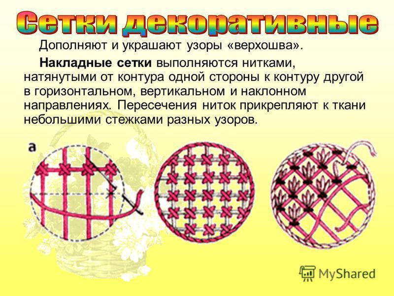 Дополняют и украшают узоры «верхошва». Накладные сетки выполняются нитками, натянутыми от контура одной стороны к контуру другой в горизонтальном, вертикальном и наклонном направлениях. Пересечения ниток прикрепляют к ткани небольшими стежками разных