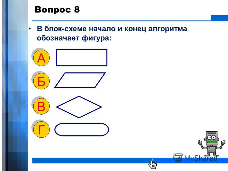 WWW.YOUR-COMPANY-URL.COM Вопрос 8 В блок-схеме начало и конец алгоритма обозначает фигура: В В А А Б Б Г Г