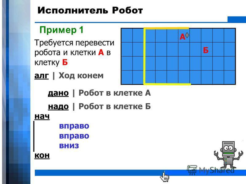 WWW.YOUR-COMPANY-URL.COM Исполнитель Робот Требуется перевести робота и клетки А в клетку Б Пример 1 А Б дано | Робот в клетке А алг | Ход конем надо | Робот в клетке Б нач вправо вправо вниз кон