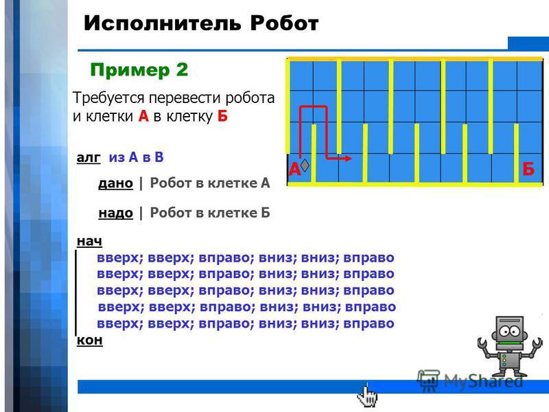 WWW.YOUR-COMPANY-URL.COM Исполнитель Робот Требуется перевести робота и клетки А в клетку Б АБ дано | Робот в клетке А алг из А в В надо | Робот в клетке Б нач вверх; вверх; вправо; вниз; вниз; вправо кон Пример 2
