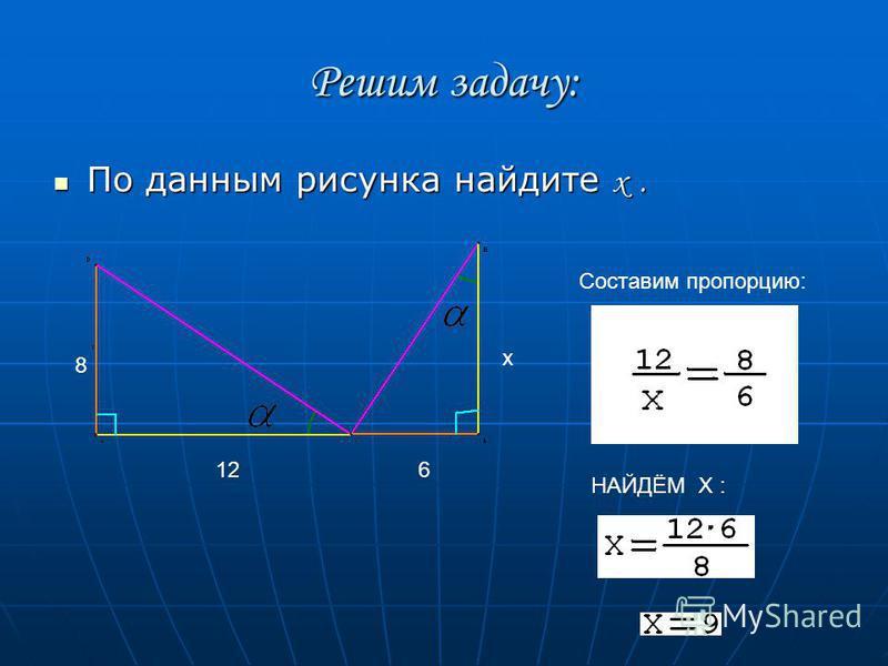 Решим задачу: По данным рисунка найдите х. По данным рисунка найдите х. 8 126 х Составим пропорцию: НАЙДЁМ Х :
