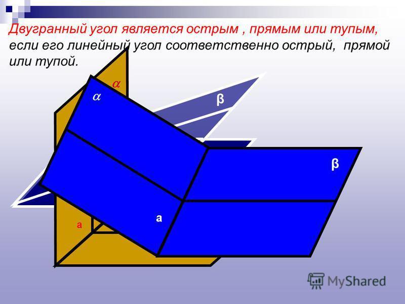 Двугранный угол является острым, прямым или тупым, если его линейный угол соответственно острый, прямой или тупой. β а β а β