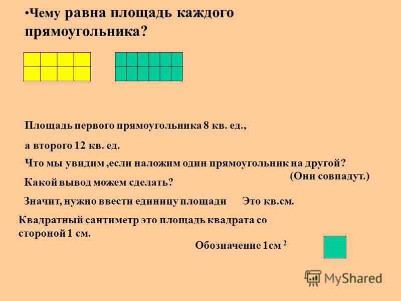 Чему равна площадь каждого прямоугольника? Площадь первого прямоугольника 8 кв. ед., а второго 12 кв. ед. Что мы увидим,если наложим один прямоугольник на другой? (Они совпадут.) Какой вывод можем сделать? Значит, нужно ввести единицу площади Обознач