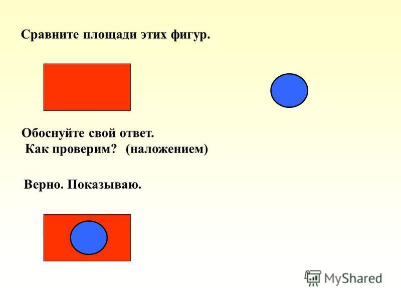 Сравните площади этих фигур. Обоснуйте свой ответ. Как проверим?(наложением) Верно. Показываю.
