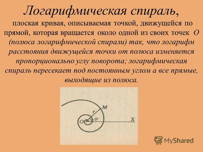 Логарифмическая спираль, плоская кривая, описываемая точкой, движущейся по прямой, которая вращается около одной из своих точек О (полюса логарифмической спирали) так, что логарифм расстояния движущейся точки от полюса изменяется пропорционально углу
