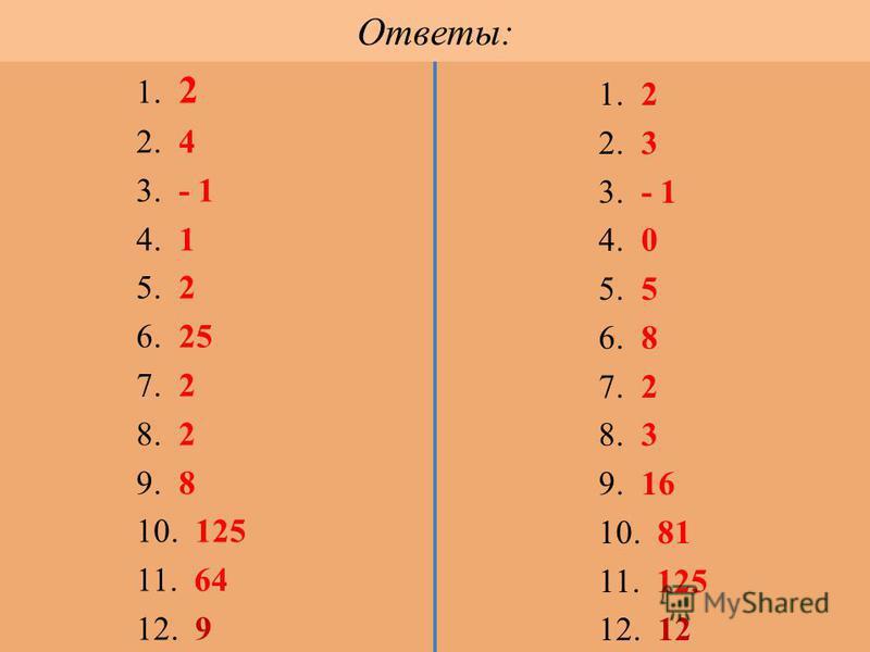 Ответы: 1. 2 2. 4 3. - 1 4. 1 5. 2 6. 25 7. 2 8. 2 9. 8 10. 125 11. 64 12. 9 1. 2 2. 3 3. - 1 4. 0 5. 5 6. 8 7. 2 8. 3 9. 16 10. 81 11. 125 12. 12