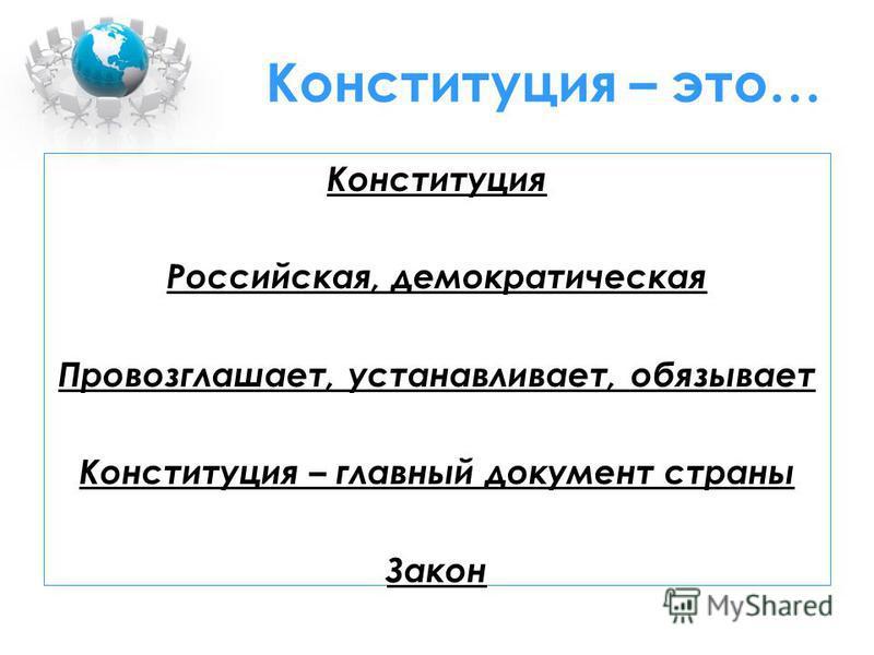 Конституция – это… Конституция Российская, демократическая Провозглашает, устанавливает, обязывает Конституция – главный документ страны Закон