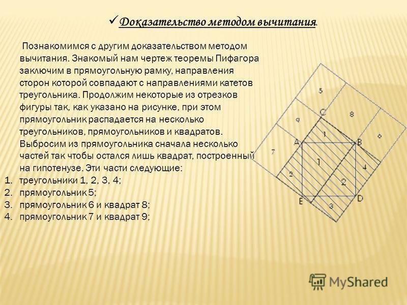 Доказательство методом вычитания. Познакомимся с другим доказательством методом вычитания. Знакомый нам чертеж теоремы Пифагора заключим в прямоугольную рамку, направления сторон которой совпадают с направлениями катетов треугольника. Продолжим некот