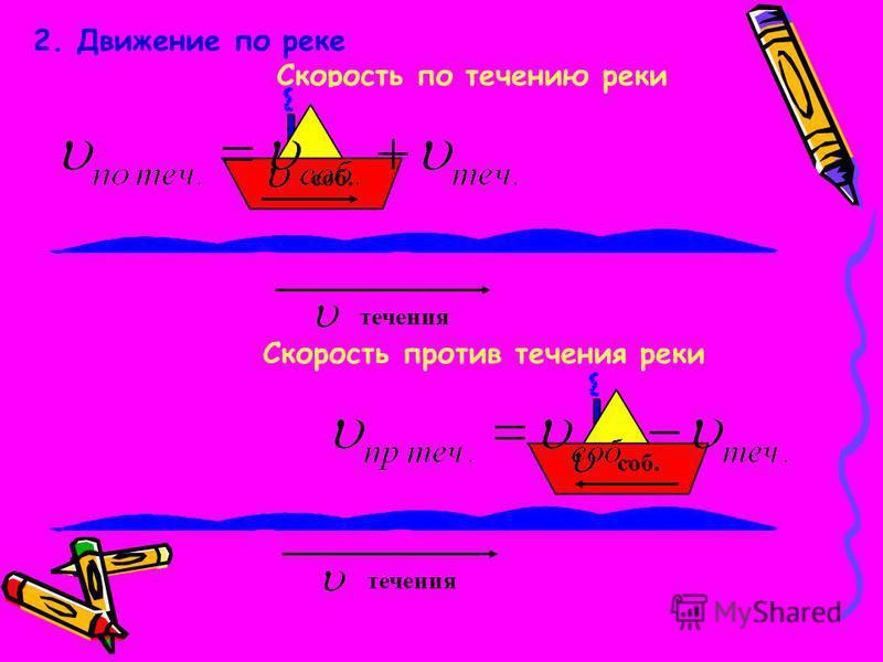 2. Движение по реке Скорость по течению реки течения соб. Скорость против течения реки течения соб.