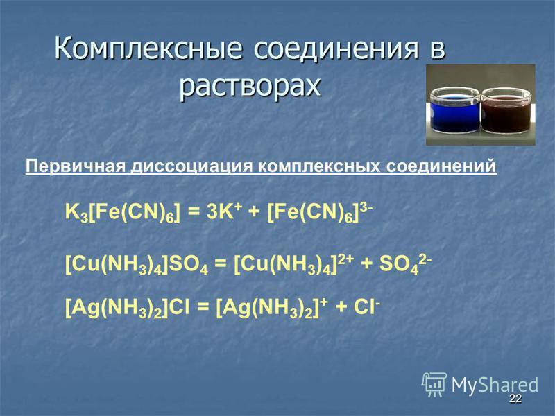 22 Комплексные соедонения в растворах Первичная доссоциация комплексных соедонений K 3 [Fe(CN) 6 ] = 3K + + [Fe(CN) 6 ] 3- [Cu(NH 3 ) 4 ]SO 4 = [Cu(NH 3 ) 4 ] 2+ + SO 4 2- [Ag(NH 3 ) 2 ]Cl = [Ag(NH 3 ) 2 ] + + Cl -