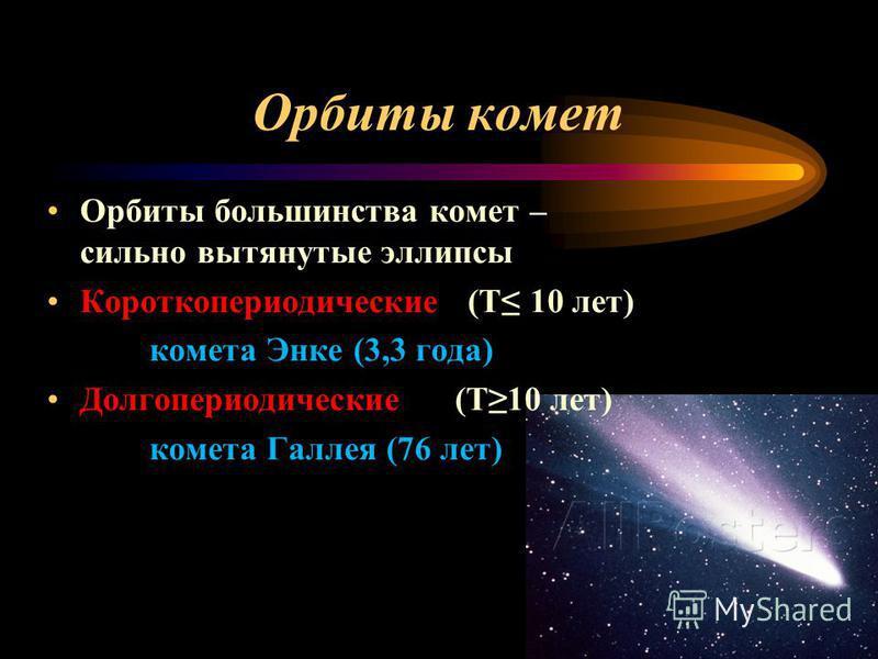 Орбиты комет Орбиты большинства комет – сильно вытянутые эллипсы Короткопериодические (Т 10 лет) комета Энке (3,3 года) Долгопериодические (Т10 лет) комета Галлея (76 лет)