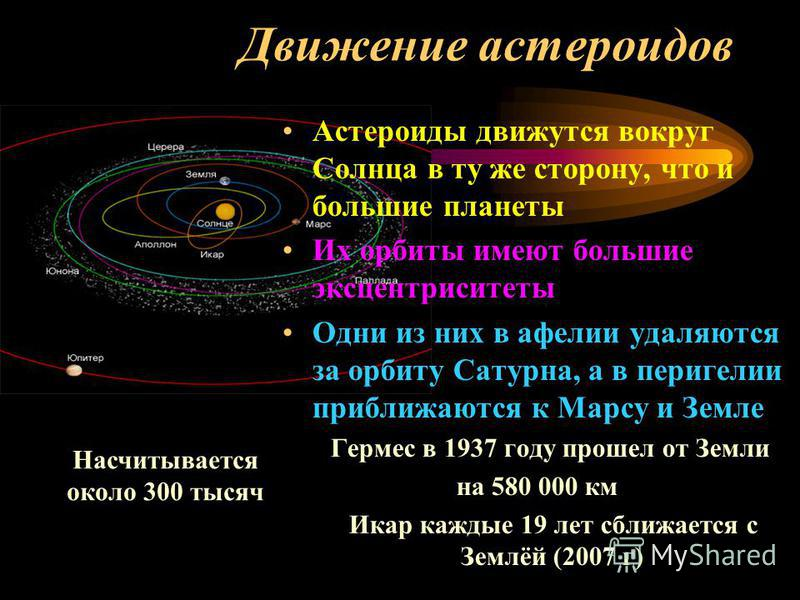 Движение астероидов Астероиды движутся вокруг Солнца в ту же сторону, что и большие планеты Их орбиты имеют большие эксцентриситеты Одни из них в афелии удаляются за орбиту Сатурна, а в перигелии приближаются к Марсу и Земле Гермес в 1937 году прошел