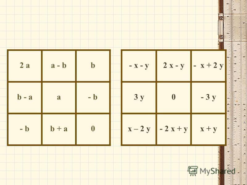 2 aa - bb b - aa- b b + a0 - x - y2 x - y- x + 2 y 3 y0- 3 y x – 2 y- 2 x + yx + y