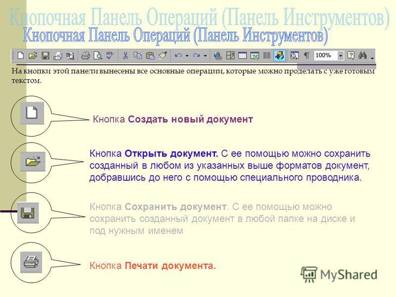 Кнопка Создать новый документ Кнопка Открыть документ. С ее помощью можно сохранить созданный в любом из указанных выше форматов документ, добравшись до него с помощью специального проводника. На кнопки этой панели вынесены все основные операции, кот