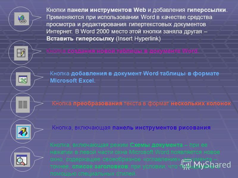 Кнопки панели инструментов Web и добавления гиперссылки. Применяются при использовании Word в качестве средства просмотра и редактирования гипертекстовых документов Интернет. В Word 2000 место этой кнопки заняла другая – Вставить гиперссылку (Insert