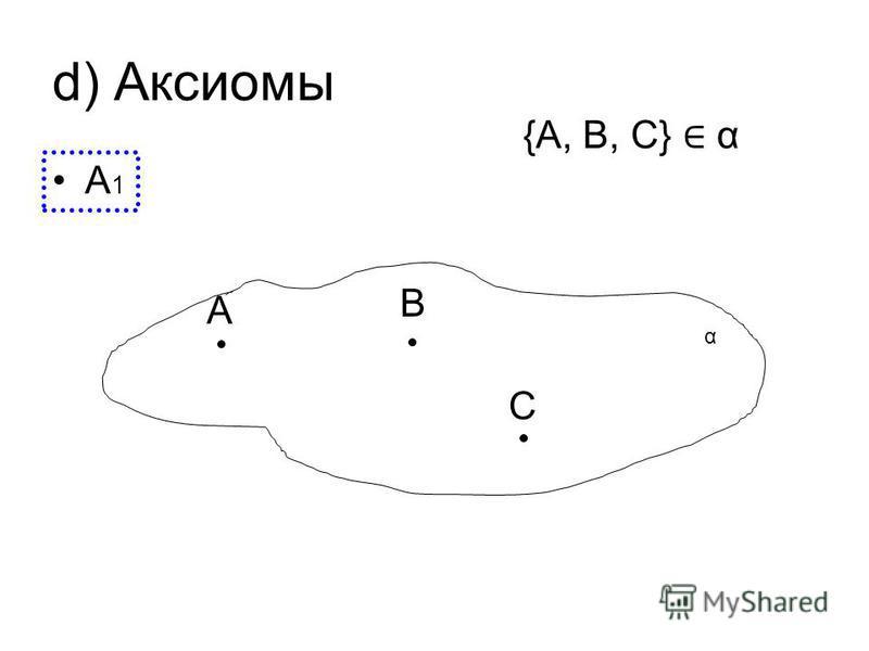 d) Аксиомы А 1 A B C {A, B, C} α α