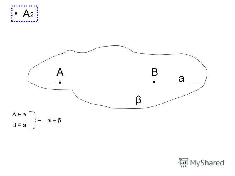 А 2 AB a β A a B a a β