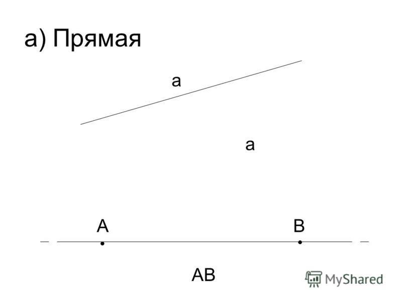 а) Прямая a a AB AB