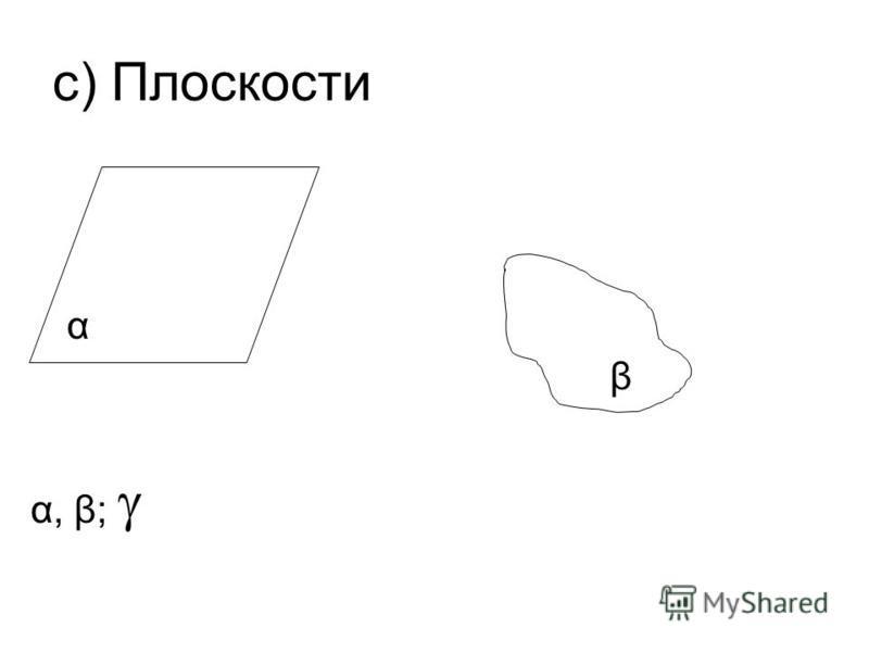 c) Плоскости α β α, β;