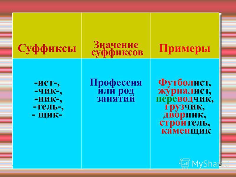 Суффиксы Значение суффиксов Примеры -ист-, -чик-, -ник-, -телль-, - ящик- Профессия или род занятий Футболист, журналист, переводчик, грузчик, дворник, строителль, каменящик