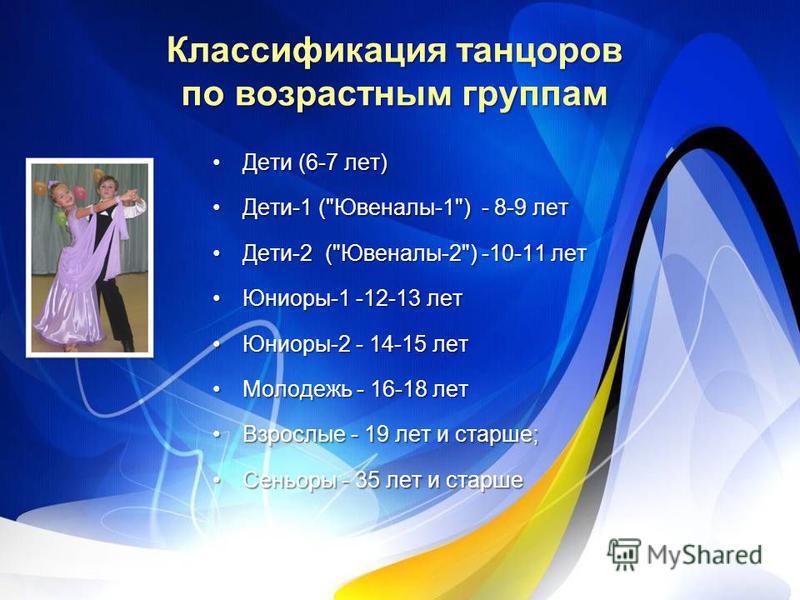 Дети (6-7 лет)Дети (6-7 лет) Дети-1 (