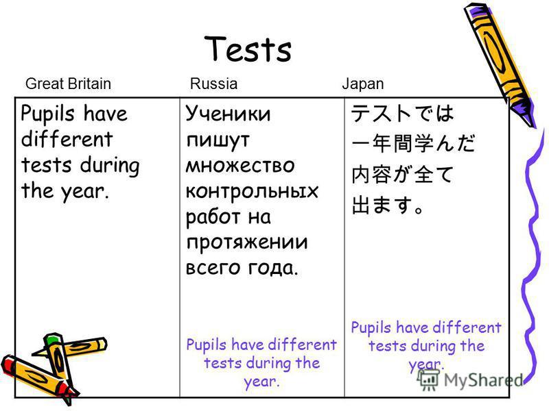Tests Pupils have different tests during the year. Ученики пишут множество контрольных работ на протяжении всего года. Pupils have different tests during the year. Pupils have different tests during the year. Great BritainRussia Japan